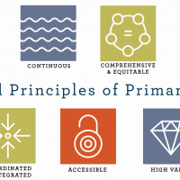 The Shared Principles of Primary Care